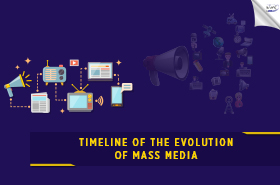 Timeline of the Evolution of Mass Media